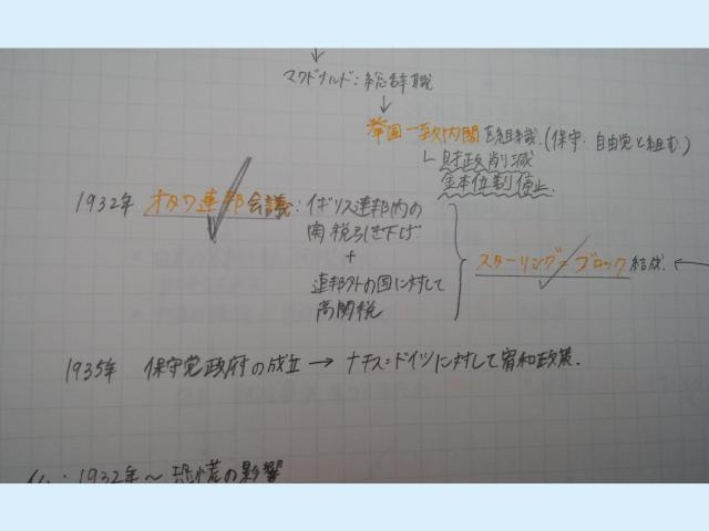 世界史ノート実例5